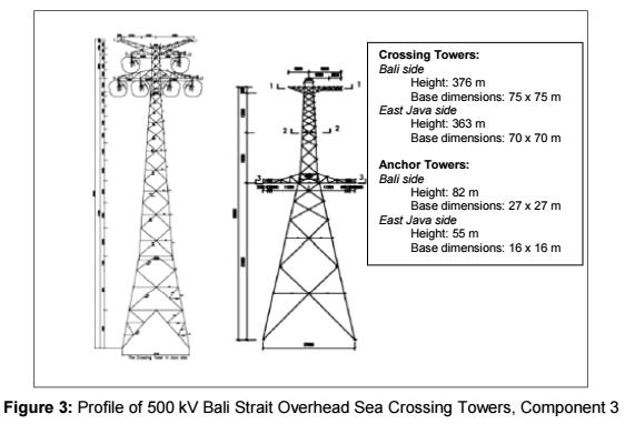 cruce-de-torres2-bali