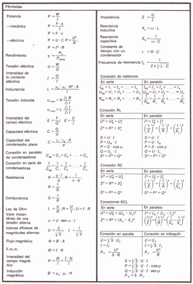 formulas-basicas