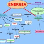 Energías renovables no convencionales en el mercado eléctrico peruano: ¿Competitivas?
