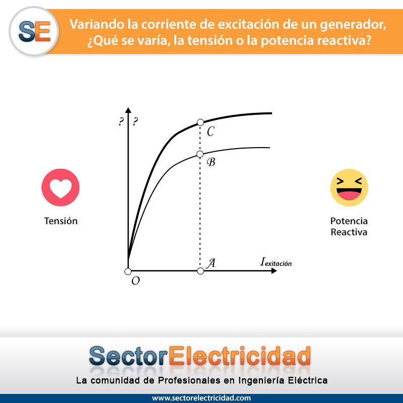 exitacion-generador