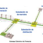 ¿Qué tan confiable es tu red eléctrica? Power System Reliability