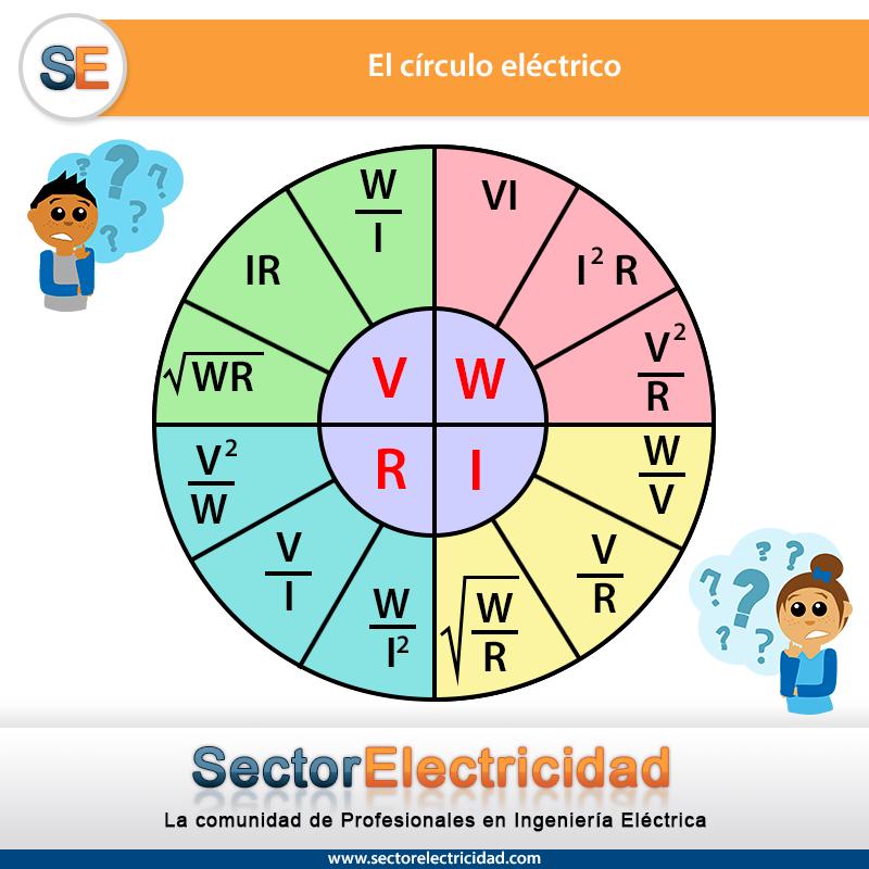 circulo-electrico