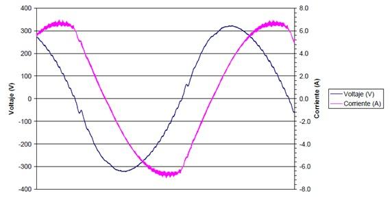 Figura 8.