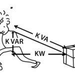 El factor de potencia y sus aplicaciones en los sistemas de generación FV en la microrredes eléctric...