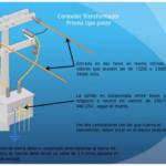 Transformador que convierte un sistema monofásico a trifásico