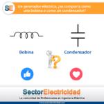 Pregunta del día: Un generador eléctrico, ¿se comporta como una bobina o como un condensador?