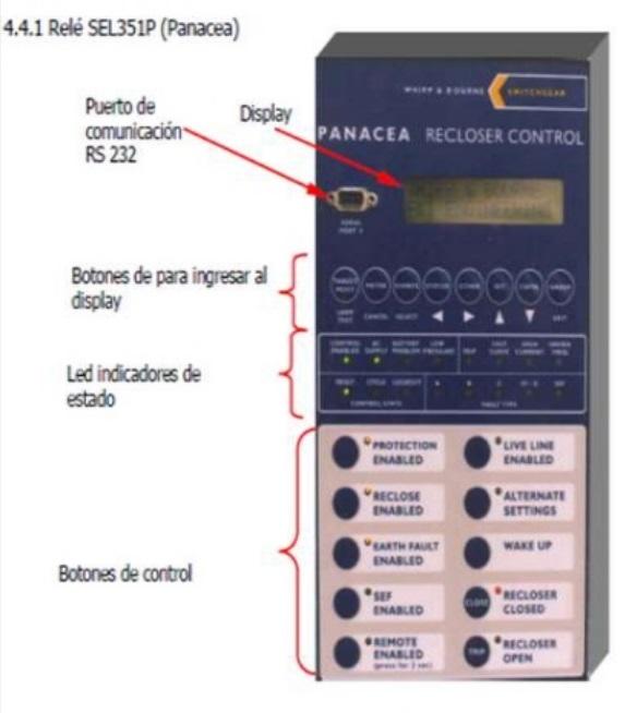 control para reconector whipp bourne