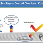 E3X: Tecnología que aumenta la capacidad de transmisión de líneas eléctricas