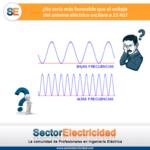 ¿No sería más favorable que el voltaje del sistema eléctrico oscilara a 25 Hz?