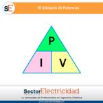 El triángulo de Potencias