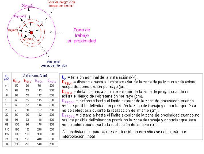 zona_de_peligro