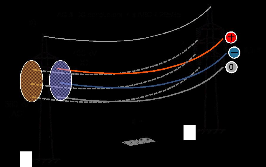 doble circuito