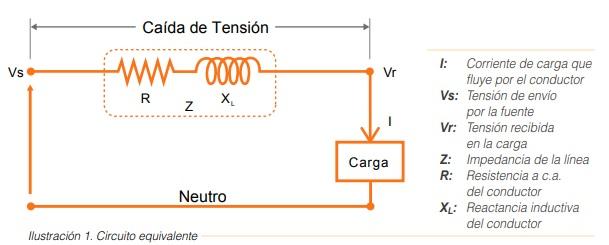 circuito-equivalente