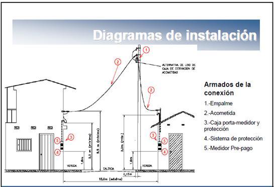 diagrama-instalacion