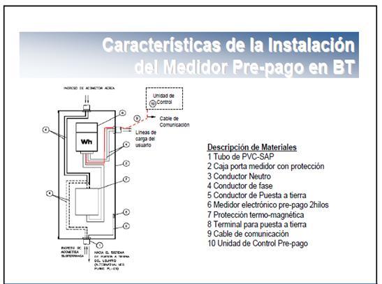 diagrama-instalacion2