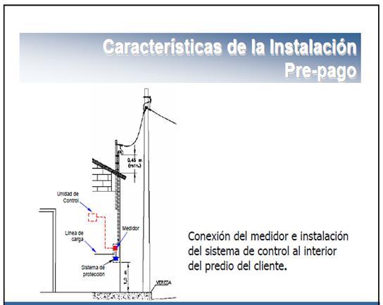 diagrama-instalacion3