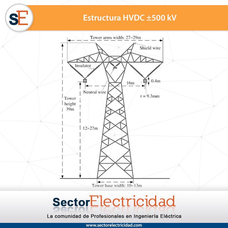 estructura-hvdc500kv