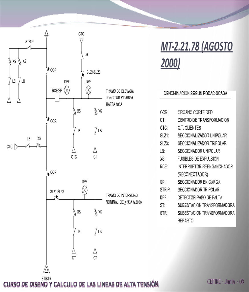 manejodeaparamentadeiberdrola02