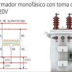 Video: Diferencia entre sistemas eléctricos monofásicos, bifásicos y trifásicos