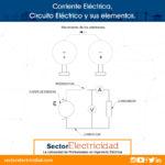 Corriente Eléctrica, Circuito Eléctrico y sus elementos