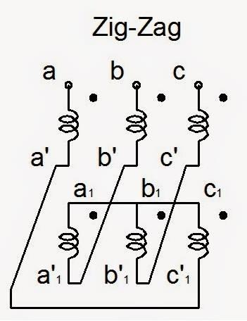 conexion zigzag