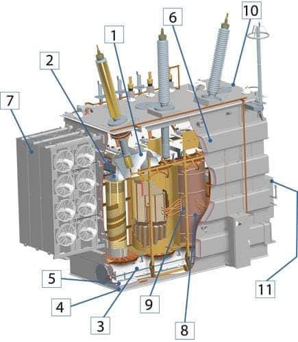 transformador-de-distribucion1