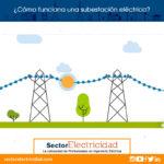 ¿Cómo funciona una subestación eléctrica?