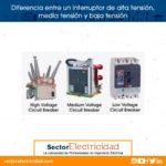 Diferencia entre un interruptor de alta tensión, media tensión y baja tensión