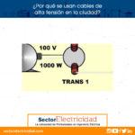 Video: ¿Por qué se usan cables de alta tensión en la ciudad?